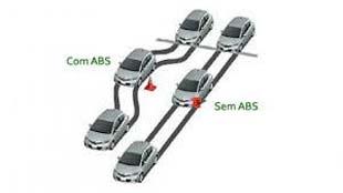 O que é freio ABS e tudo o que você precisa saber sobre esse sistema